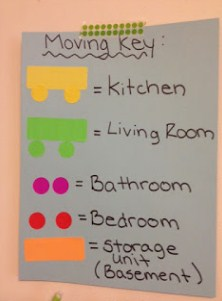create a color coded moving key